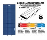 Спальник Comfortika Nomad