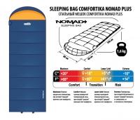 Спальник Comfortika Nomad Plus с подголовником