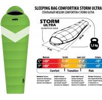 Спальник Comfortika Storm Ultra с подголовником