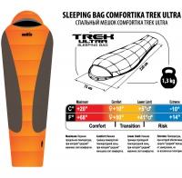 Спальник Comfortika Trek Ultra с подголовником